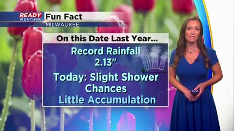 Rainfall Record on This Date Last Year