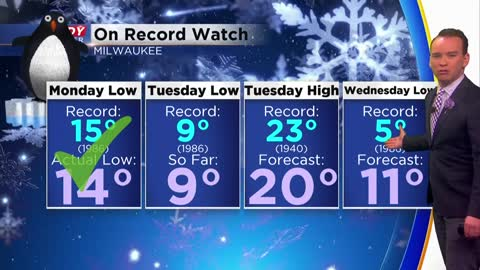 Back-to-back record cold days with more broken records likely