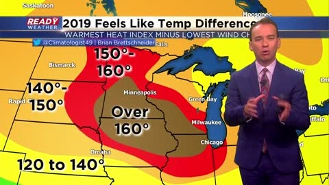 Upper Midwest sees temp swings from wind chill to heat index over 160°